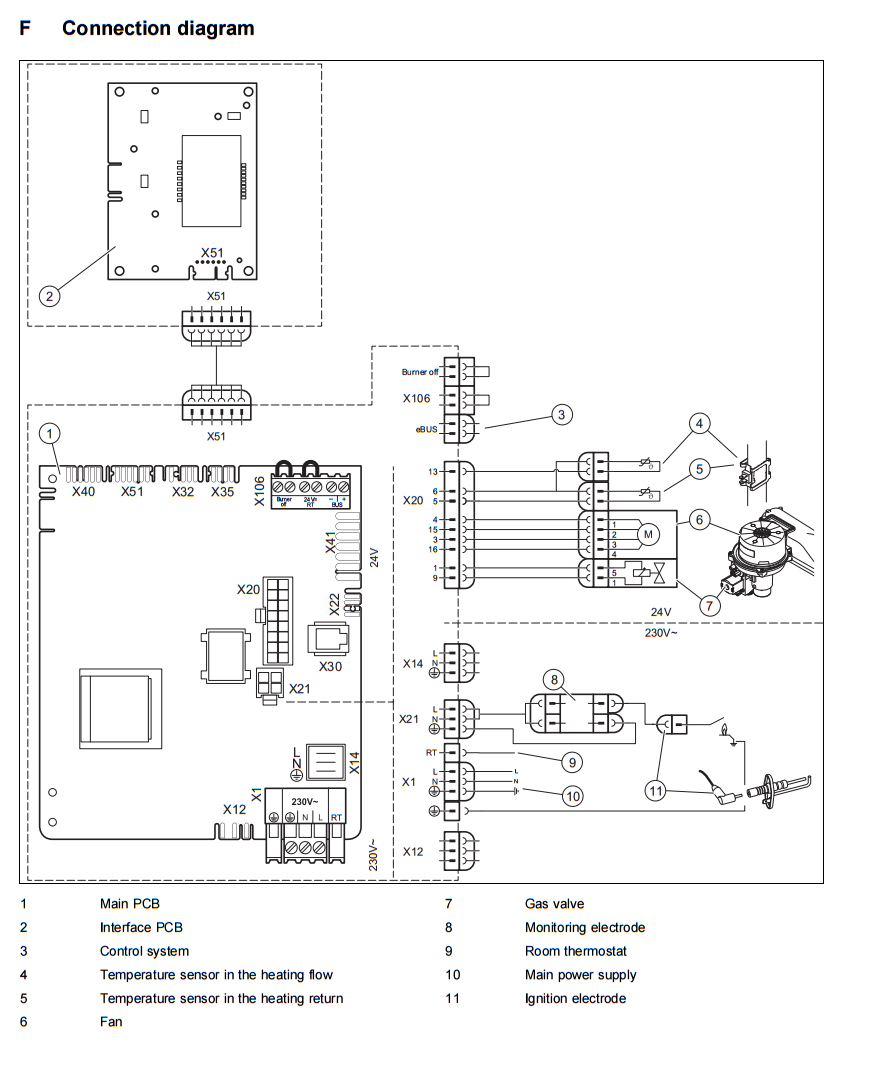 wiring diagram for trane xe1000