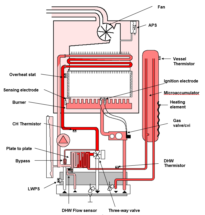 iso_tech2 burner wiring diagram thermistor burner wiring diagrams  at panicattacktreatment.co