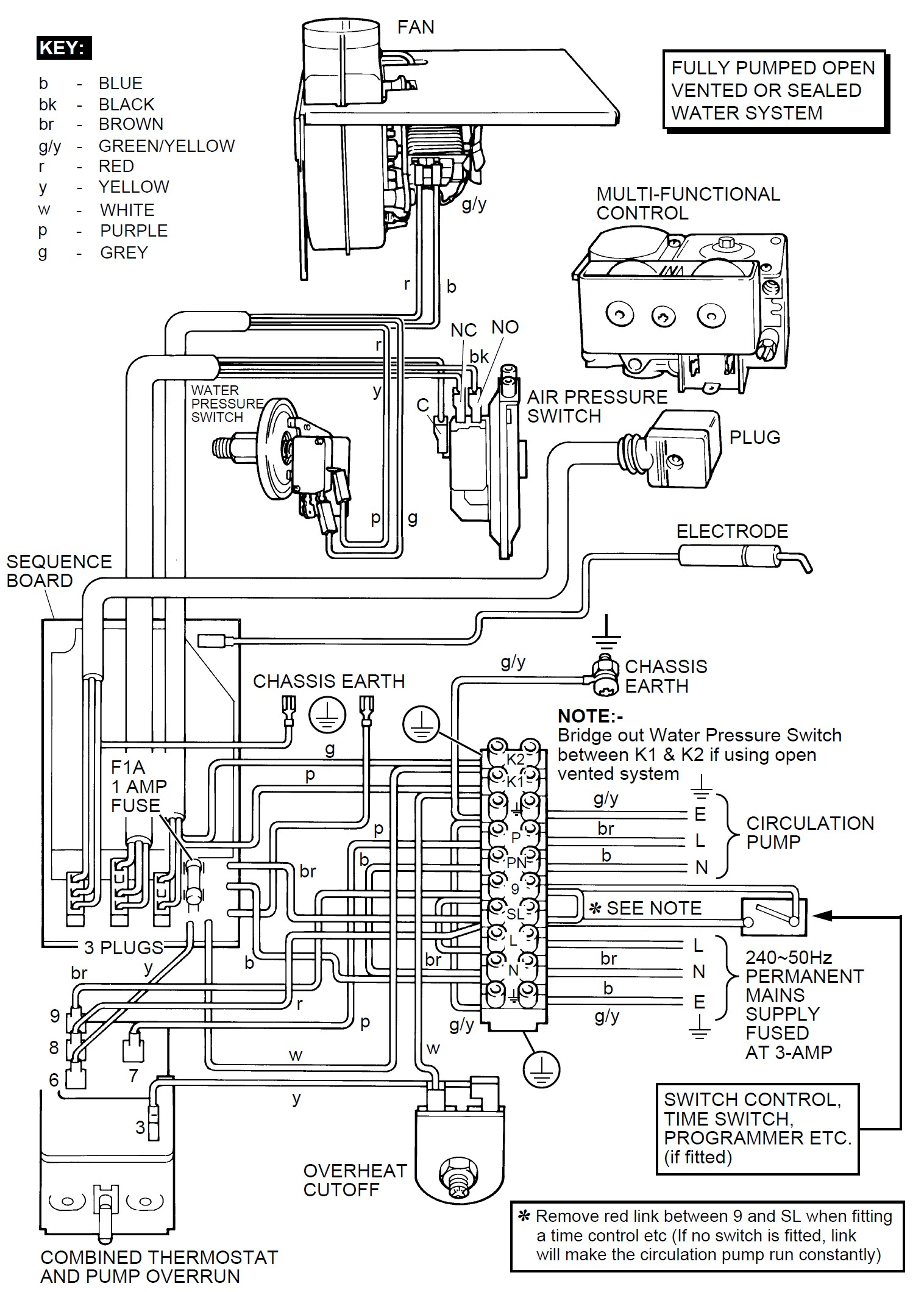 3 thermostat wiring diagram 5 wire periodic tables s plan wiring diagram with pump overrun at gsmx.co