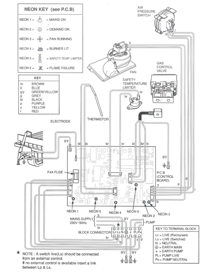 2 ask glow worm glow worm boiler wiring diagram at mifinder.co