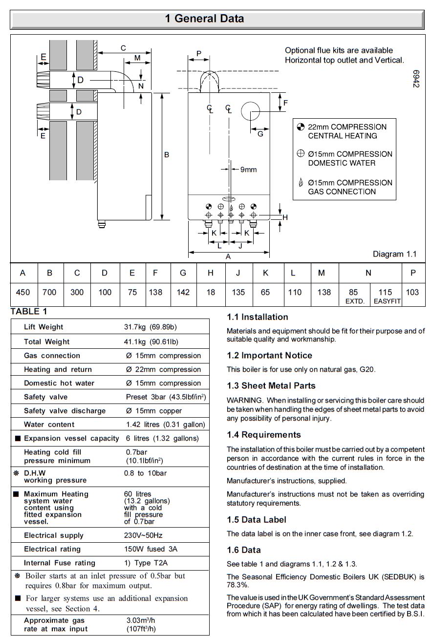 SD30e General data 1 ask glow worm glow worm boiler wiring diagram at mifinder.co