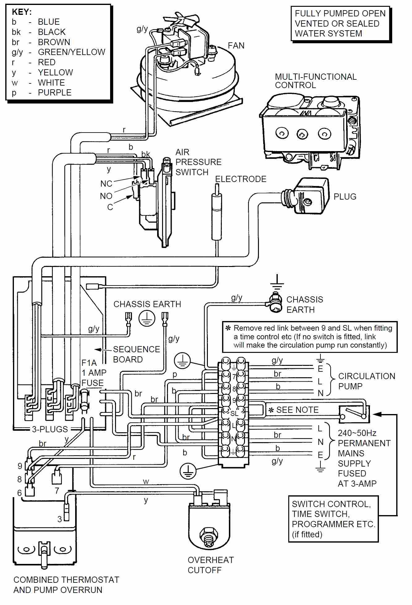 4 ask glow worm s plan wiring diagram with pump overrun at gsmx.co