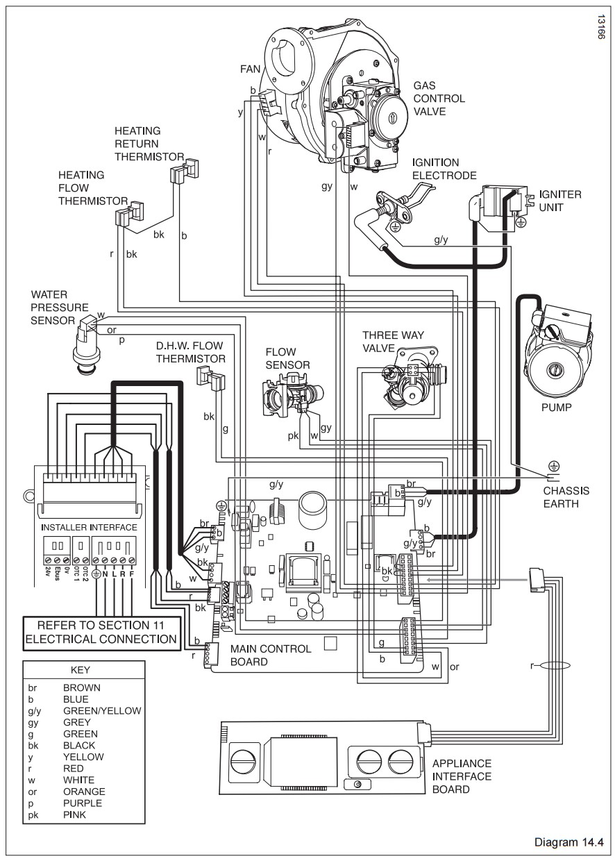 GWUC44 p1 ask glow worm glow worm boiler wiring diagram at mifinder.co