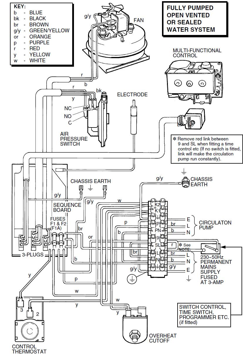rts transfer switch wiring diagram