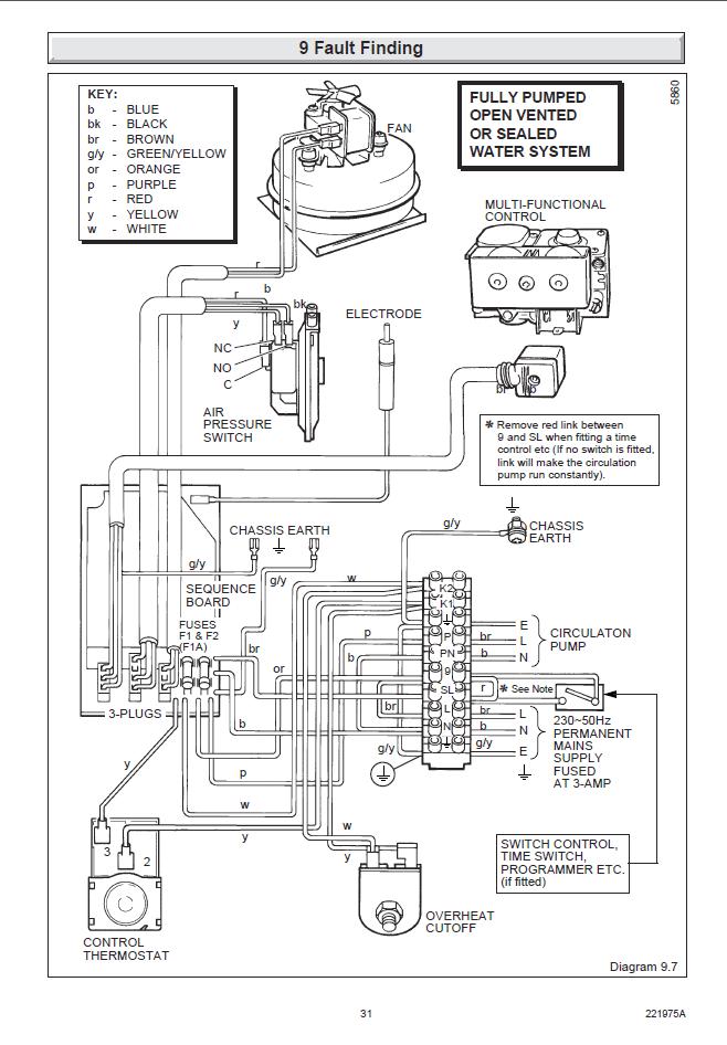 Ikon 2 Wiring Diagram - Carbonvote.mudit.blog •  Ariens Wiring Diagram on