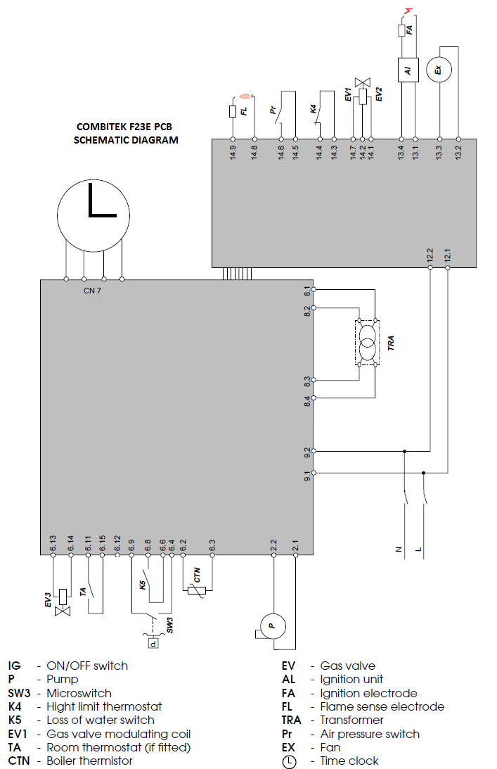 wfe 24 water feeder wiring diagram wire diagram 169550 mcdonnell rh alto en ligne com