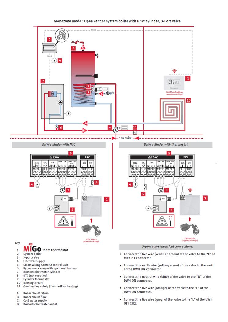 Y Plan Electrical Diagram