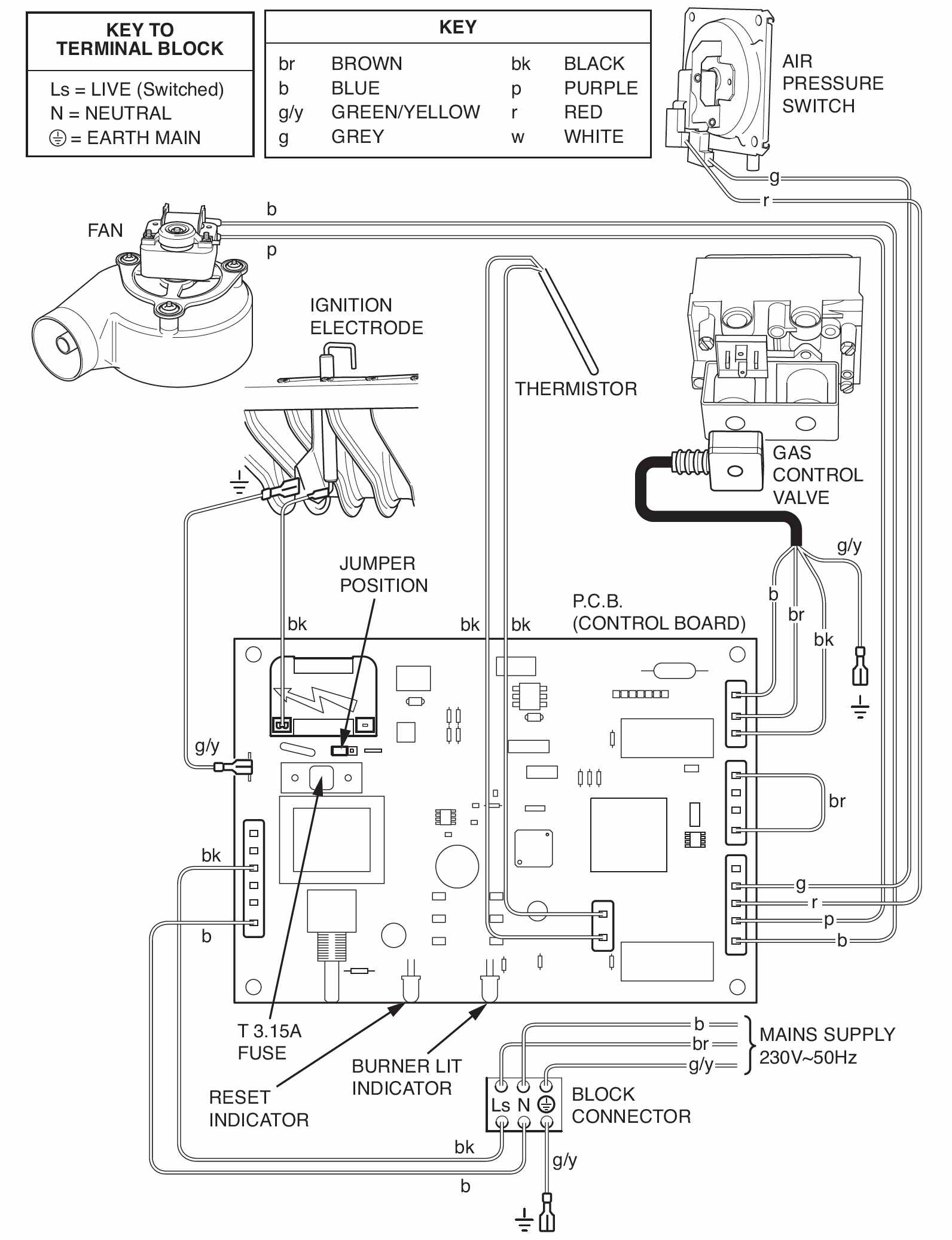 Ask Vaillant Domestic Boilers Air Pressor Wiring Diagram Hideaway 40bff 60bff 80bff Schematic Pijnenburg Ritter Pcb Versions