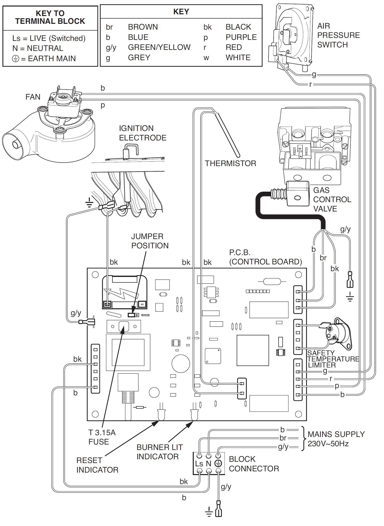Ask Vaillant   Domestic Boilers   VaillantAsk Vaillant   Domestic Boilers   Vaillant