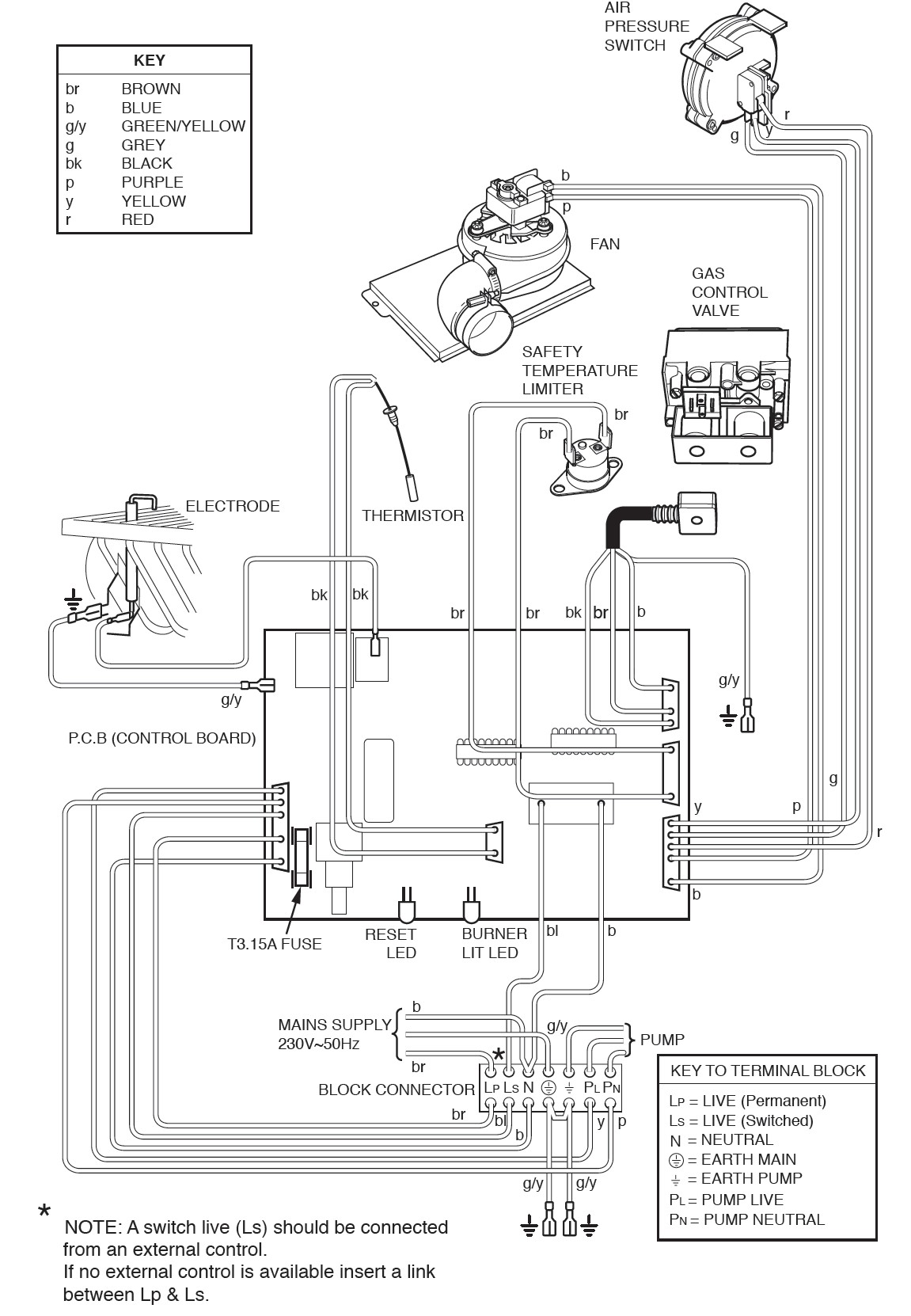 Ask Vaillant Domestic Boilers Pressure Switch Schematic Diagram Wiring Pijnenburg Pcb