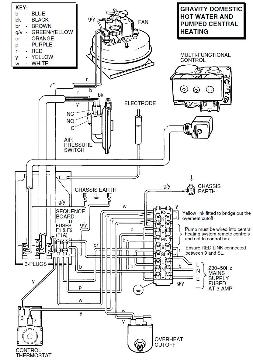 6 Domestic Boiler Wiring Schematic on boiler zone valves, boiler pump schematic, boiler safety schematic, boiler plumbing schematic, boiler installation, boiler operation, outdoor wood boiler schematic, steam boiler schematic, boiler maintenance, boiler diagrams, typical boiler schematic, gas boiler schematic, 4 zone boiler schematic, 3 zone boiler schematic, boiler gauges, boiler electrical schematics, boiler controls, boiler relay, boiler system schematic, boiler piping schematic,