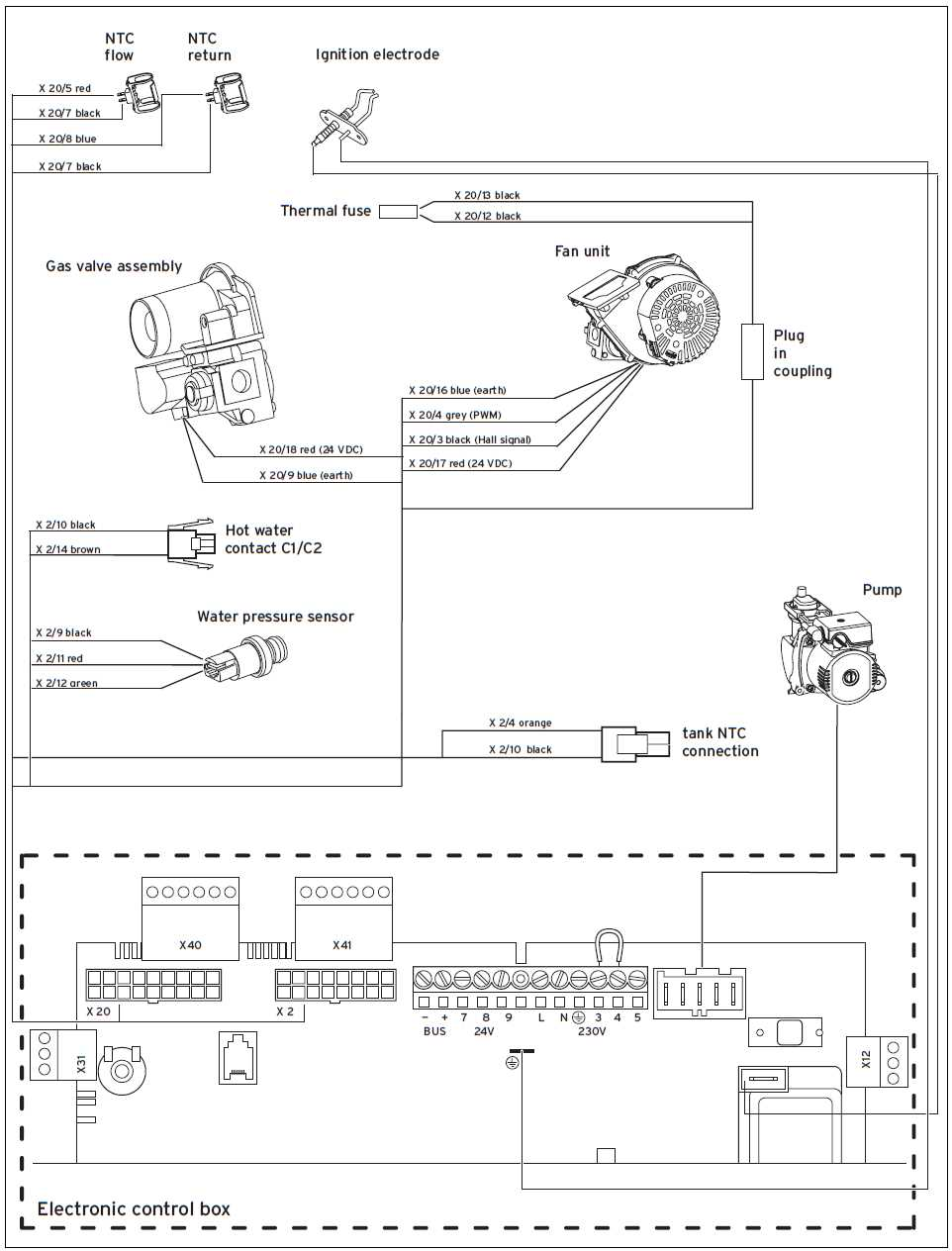wiring3 vaillant ecotec plus 430 wiring diagram efcaviation com 2013 GM 2.4 Ecotec Engine at n-0.co