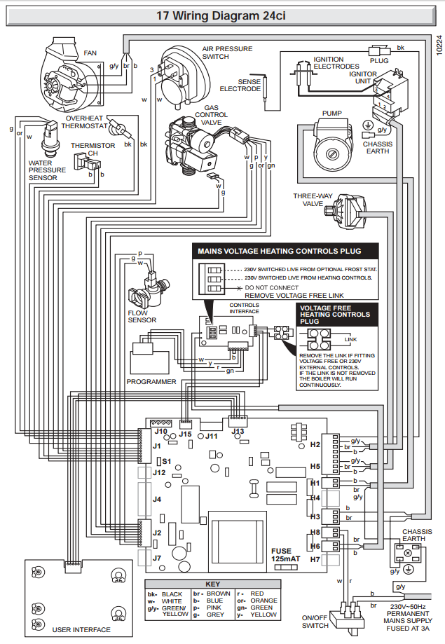 Ask vaillant domestic boilers vaillant ci si wiring diagrams asfbconference2016 Gallery
