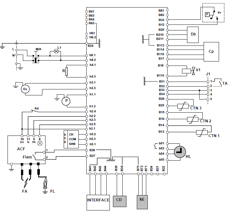 Reliance Motor Wiring Diagram Thermistor Schematics Diagramrh19413jacquelinehelmde: Motor Thermistor Wiring Diagram At Gmaili.net