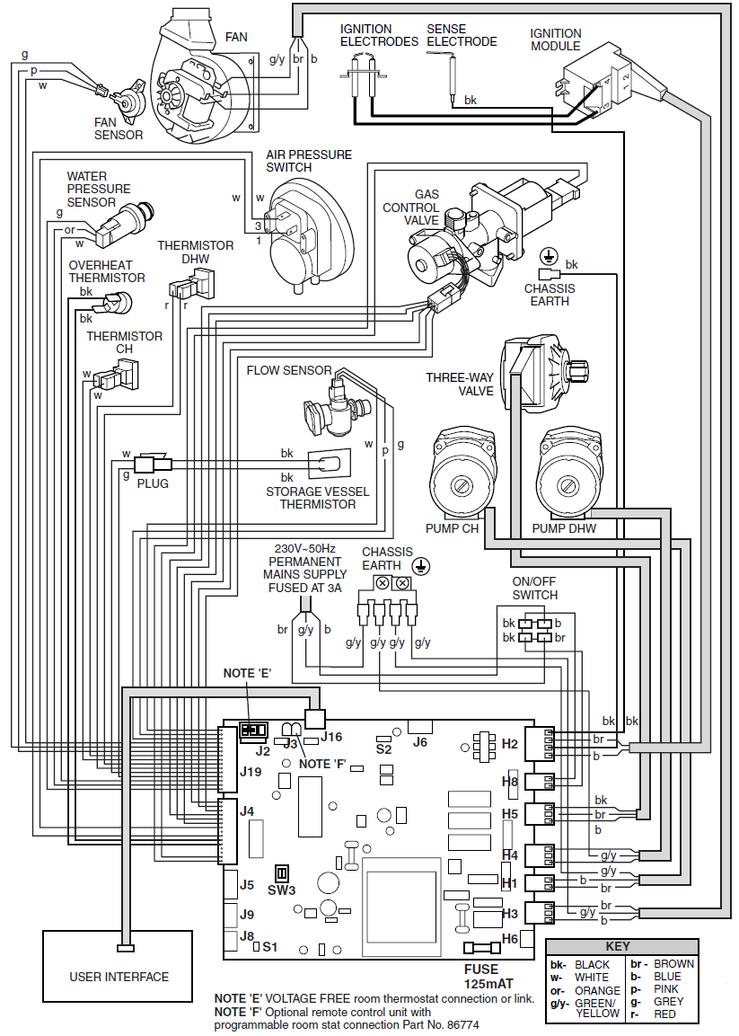Ask vaillant domestic boilers vaillant isomax e2 schematic wiring diagram asfbconference2016 Gallery