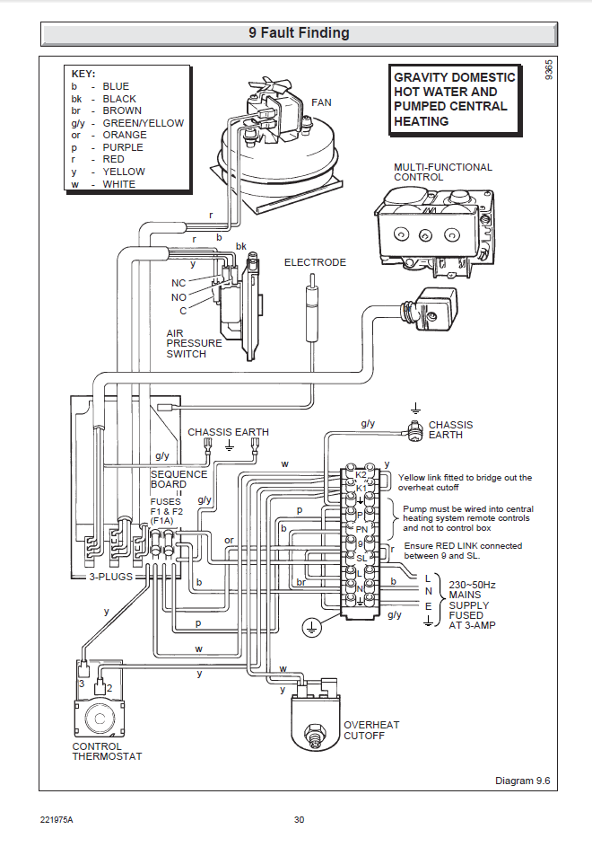 Ask Vaillant | Domestic Boilers | Vaillant on wiring diagram icon, wiring diagram art, wiring diagram panasonic, wiring diagram edge, wiring diagram buzz,
