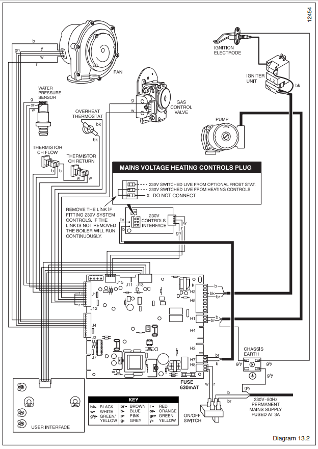 diagram anatomy of a worm wiring diagram in pdf and cdr